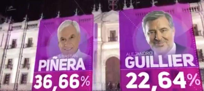 Piñera y Guillier van a segunda vuelta en elecciones Chile