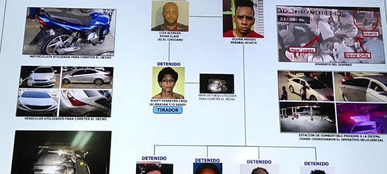 Prisión preventiva contra 9 implicados atentado contra David Ortiz